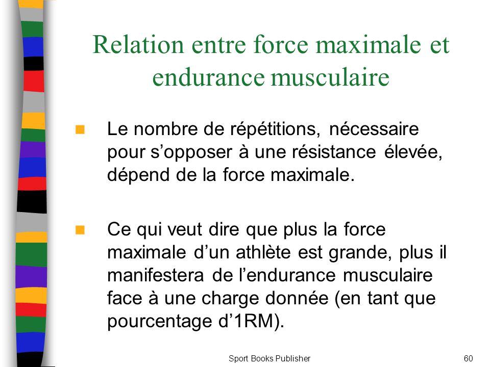 Relation entre force maximale et endurance musculaire