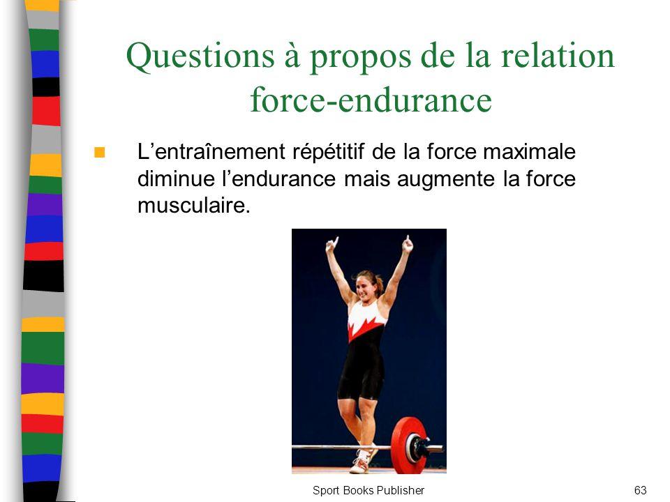 Questions à propos de la relation force-endurance