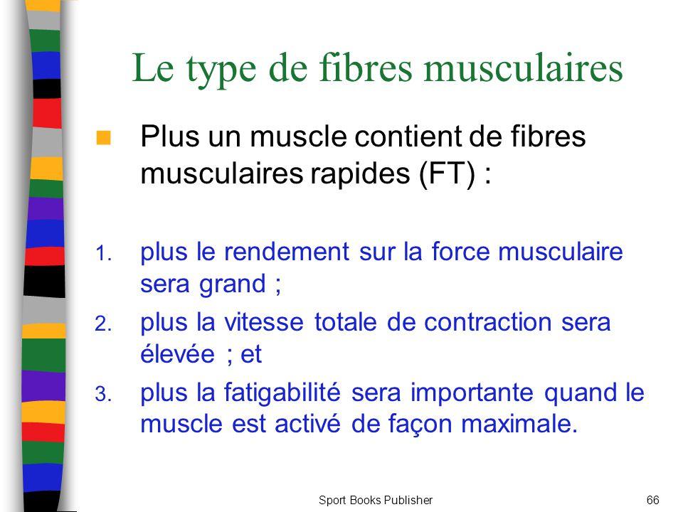 Le type de fibres musculaires