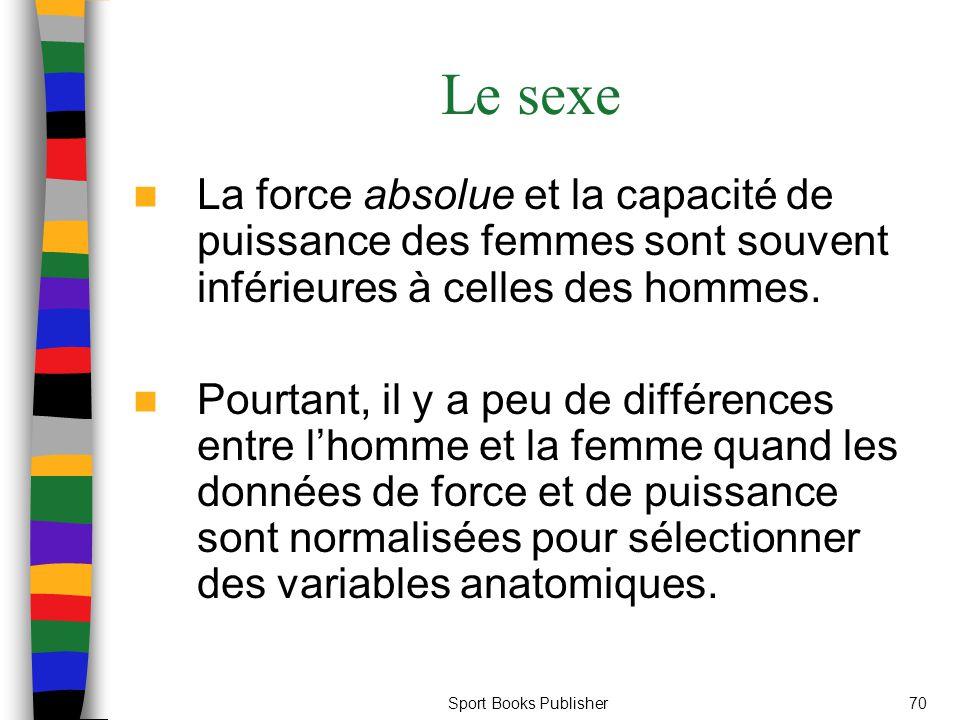 Le sexe La force absolue et la capacité de puissance des femmes sont souvent inférieures à celles des hommes.