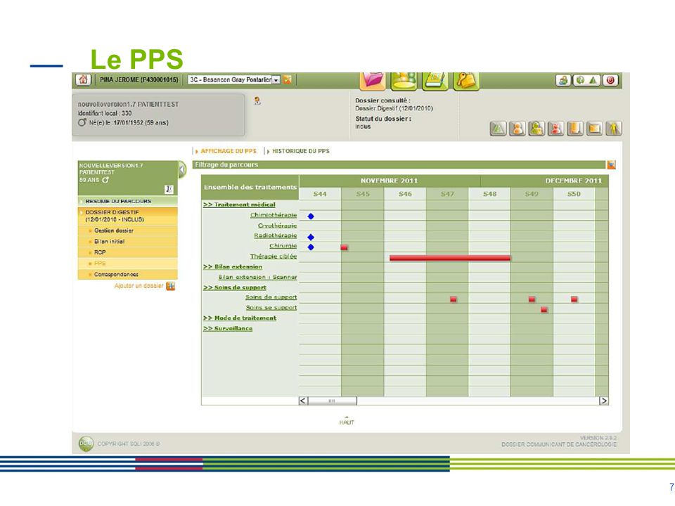 Le PPS