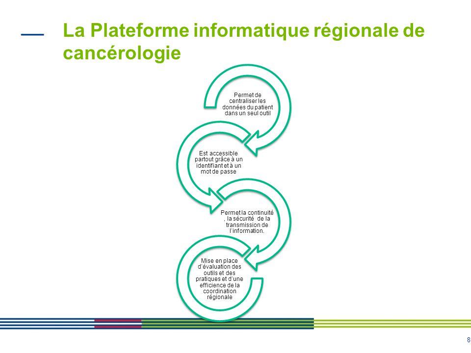 La Plateforme informatique régionale de cancérologie