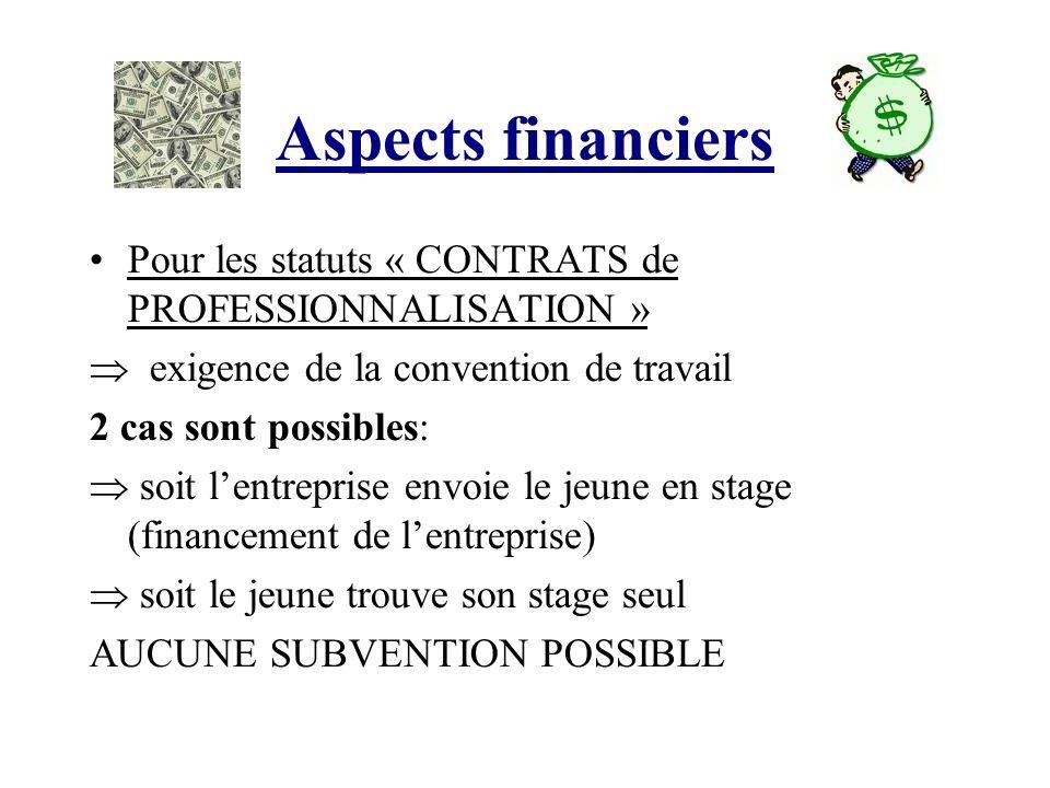 Aspects financiers Pour les statuts « CONTRATS de PROFESSIONNALISATION »  exigence de la convention de travail.