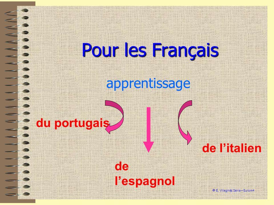 Pour les Français apprentissage du portugais de l'italien