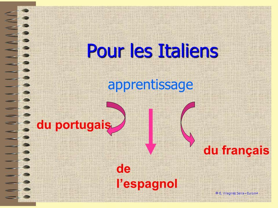 Pour les Italiens apprentissage du portugais du français de l'espagnol