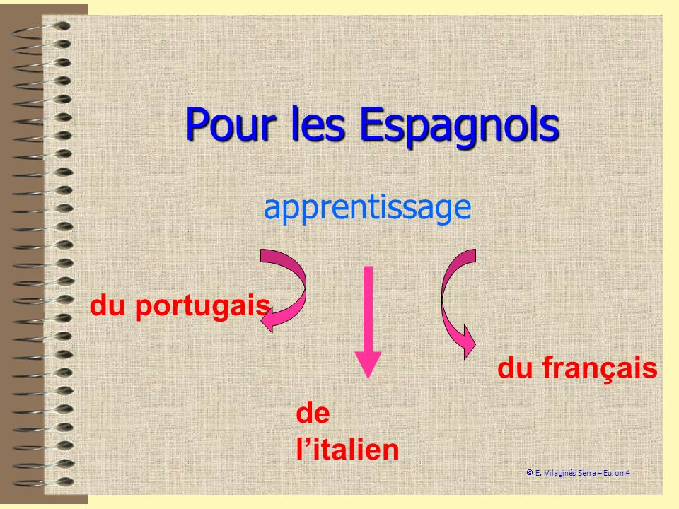 Pour les Espagnols apprentissage du portugais du français de l'italien