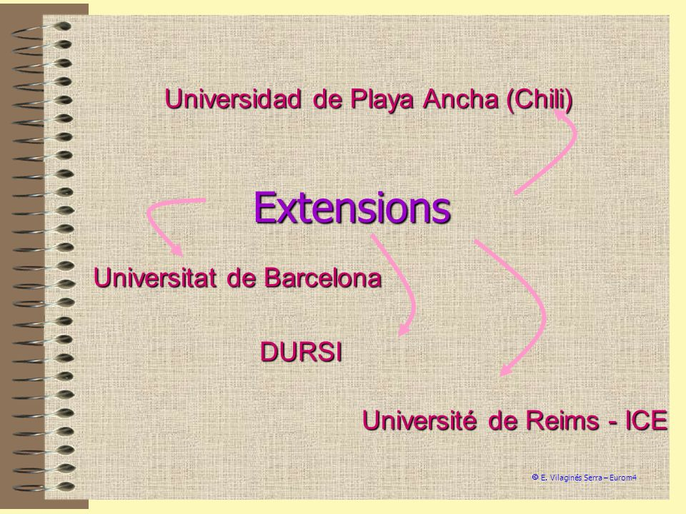 Extensions Universidad de Playa Ancha (Chili) Universitat de Barcelona