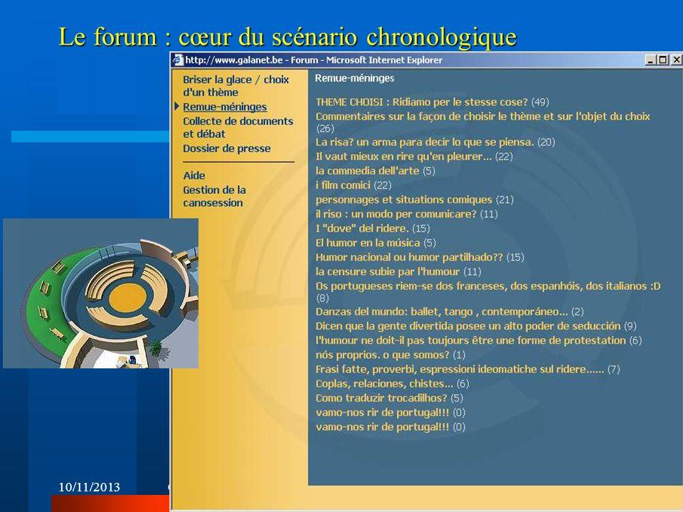 Le forum : cœur du scénario chronologique