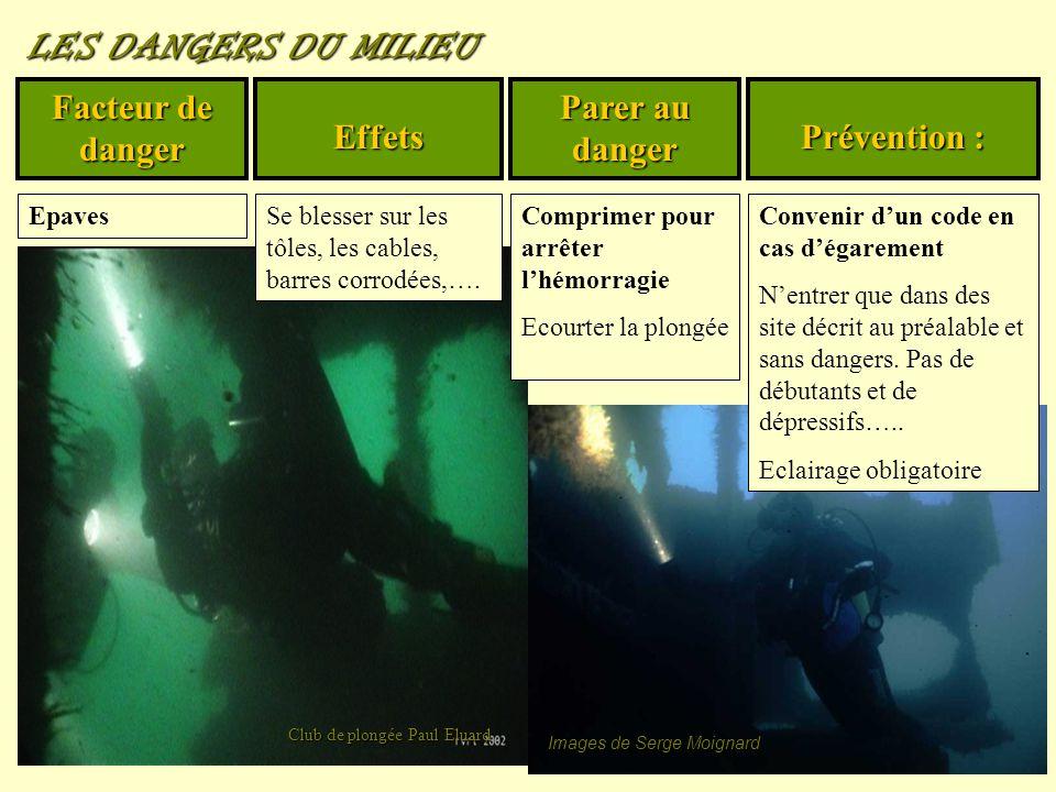 LES DANGERS DU MILIEU Facteur de danger Effets Parer au danger