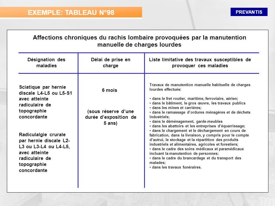 EXEMPLE: TABLEAU N°98 Affections chroniques du rachis lombaire provoquées par la manutention manuelle de charges lourdes.