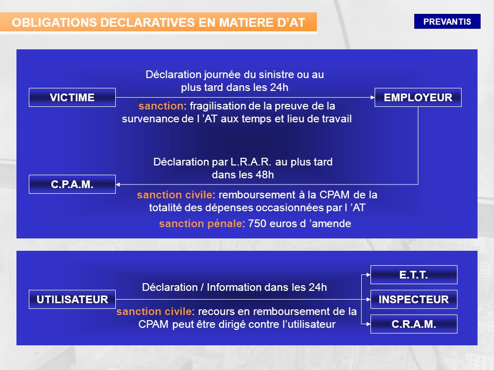 OBLIGATIONS DECLARATIVES EN MATIERE D'AT