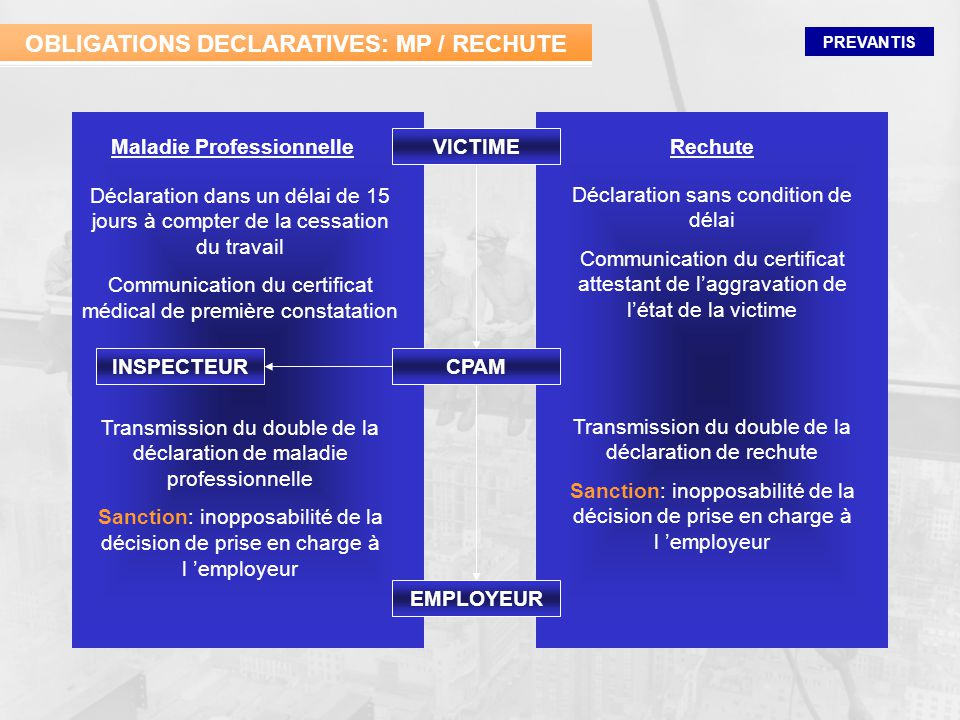 OBLIGATIONS DECLARATIVES: MP / RECHUTE
