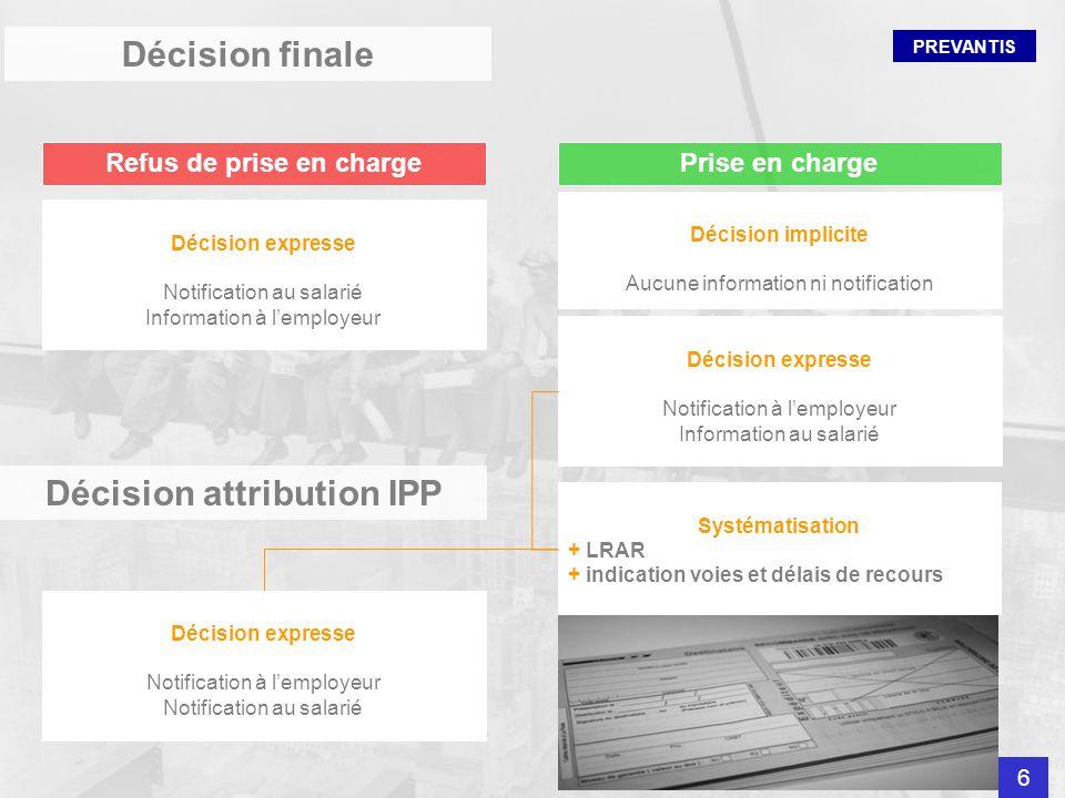 Refus de prise en charge Décision attribution IPP