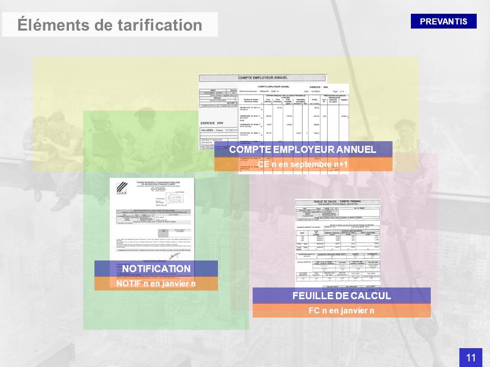 Éléments de tarification COMPTE EMPLOYEUR ANNUEL