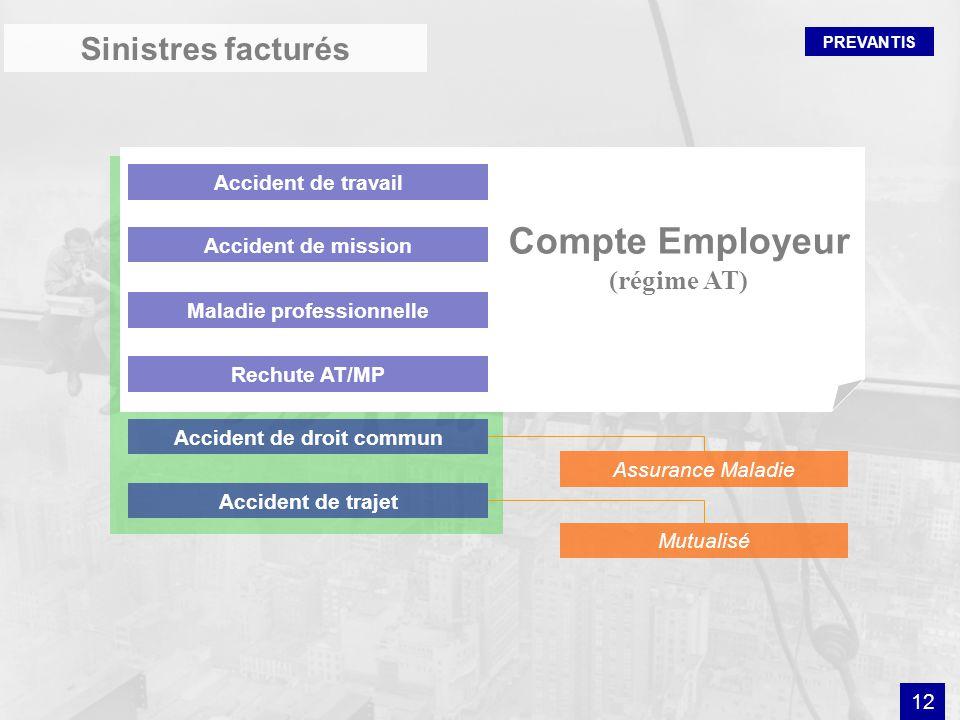 Compte Employeur (régime AT)