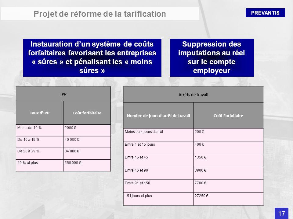 Projet de réforme de la tarification
