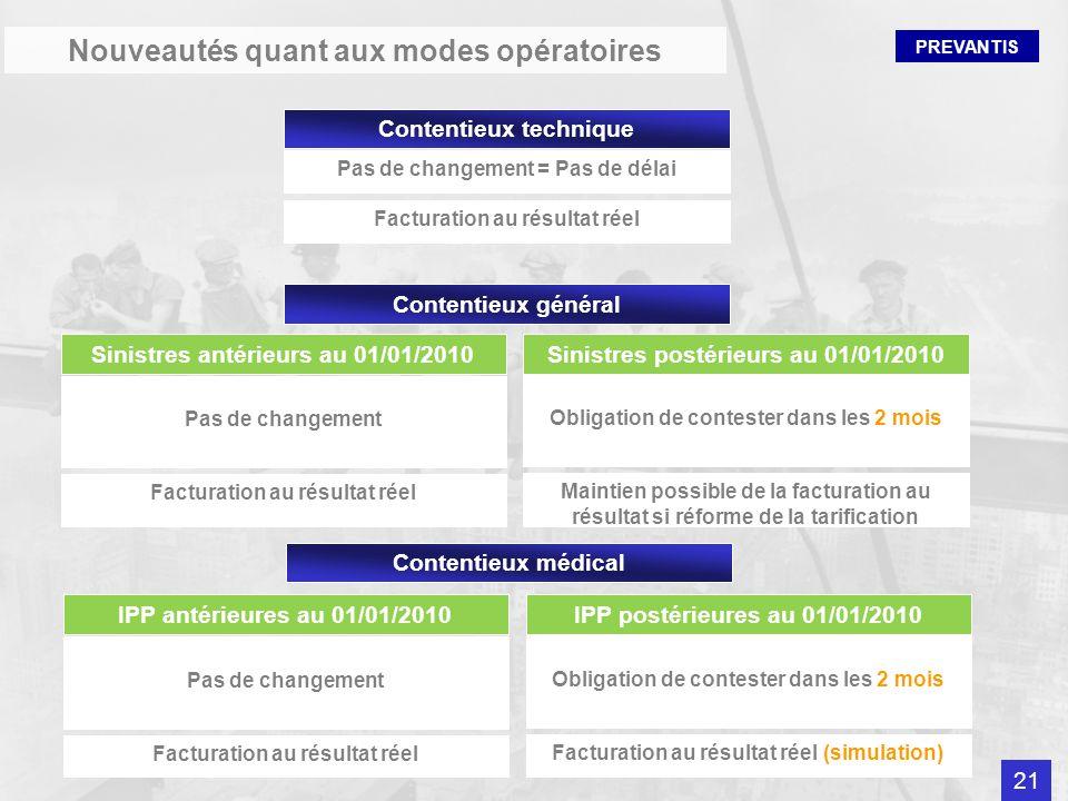 Nouveautés quant aux modes opératoires