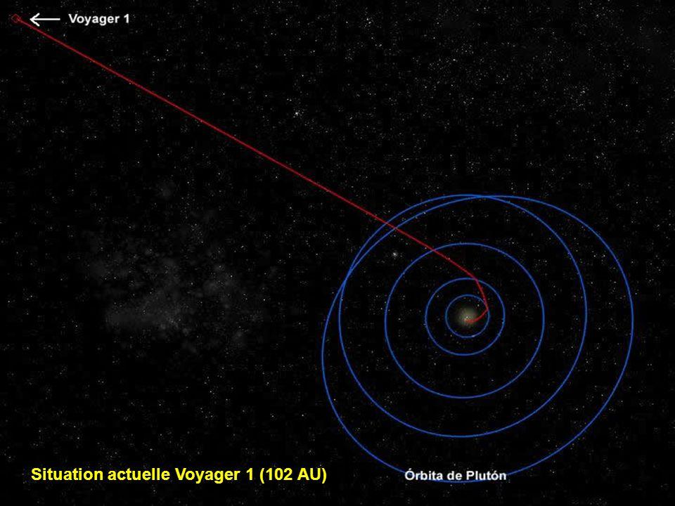 Situation actuelle Voyager 1 (102 AU)