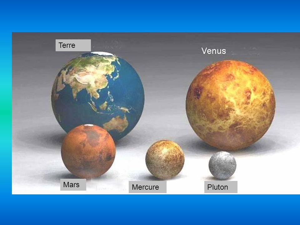 Terre Mars Mercure Pluton