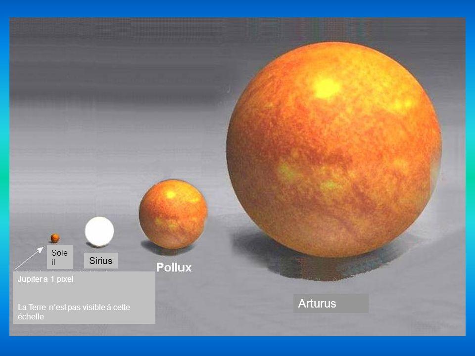 Arturus Sirius Soleil Jupiter a 1 pixel