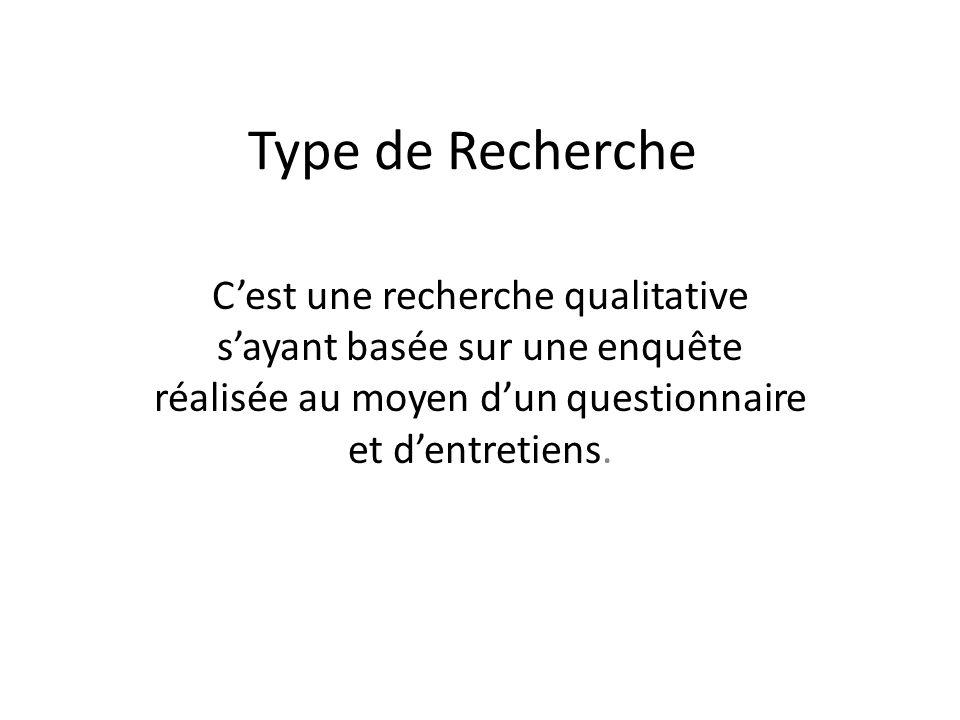 Type de Recherche C'est une recherche qualitative s'ayant basée sur une enquête réalisée au moyen d'un questionnaire et d'entretiens.