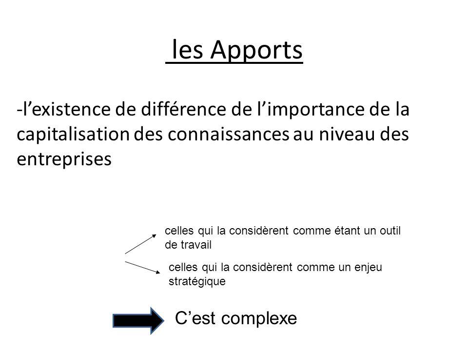 les Apports l'existence de différence de l'importance de la capitalisation des connaissances au niveau des entreprises.