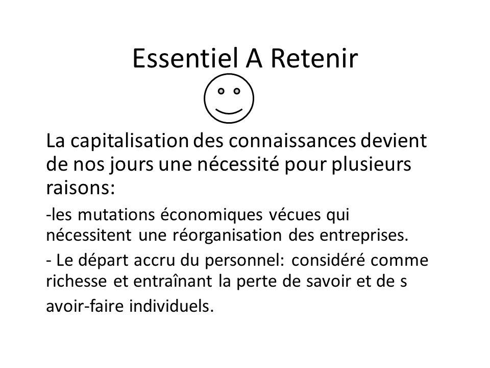 Essentiel A Retenir La capitalisation des connaissances devient de nos jours une nécessité pour plusieurs raisons: