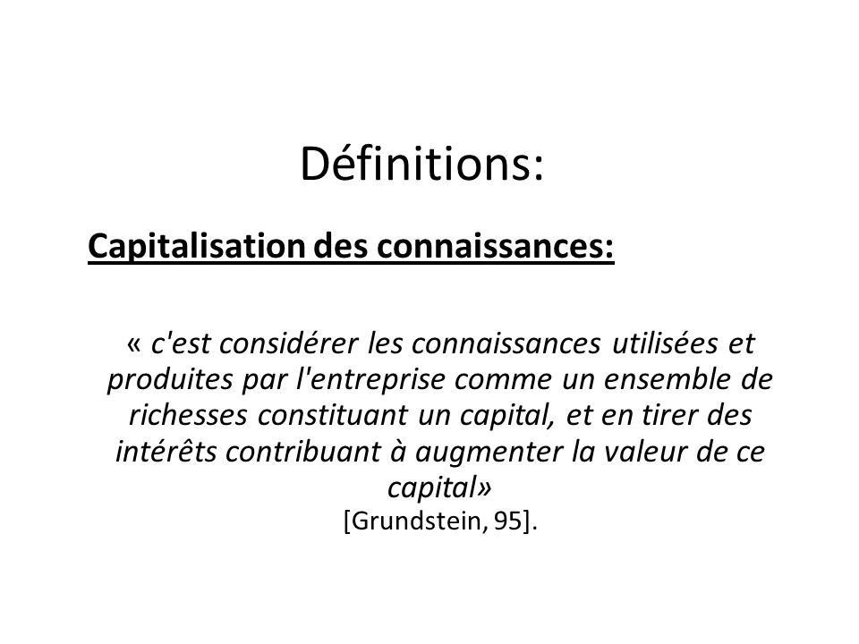 Définitions: Capitalisation des connaissances: