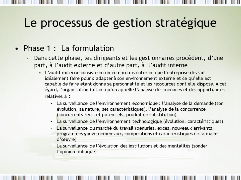 Le processus de gestion stratégique