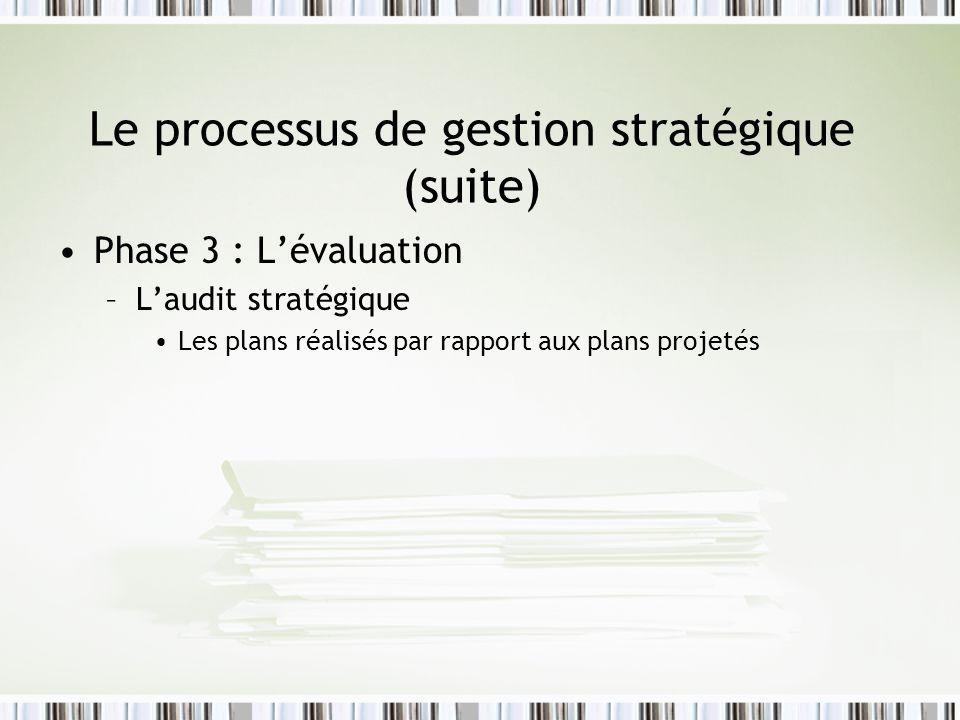 Le processus de gestion stratégique (suite)