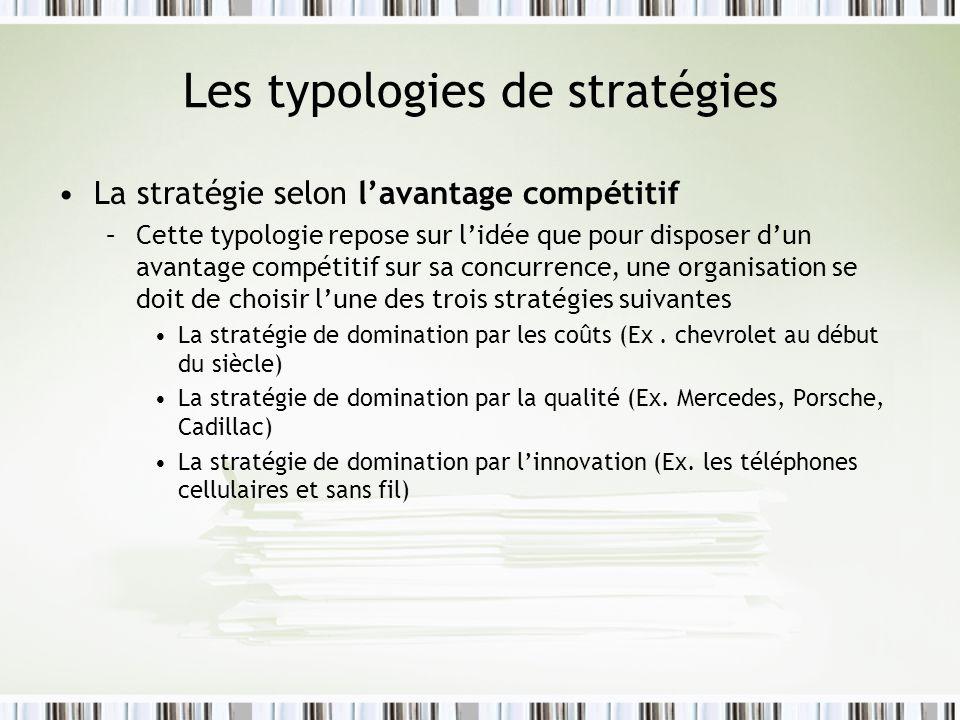 Les typologies de stratégies
