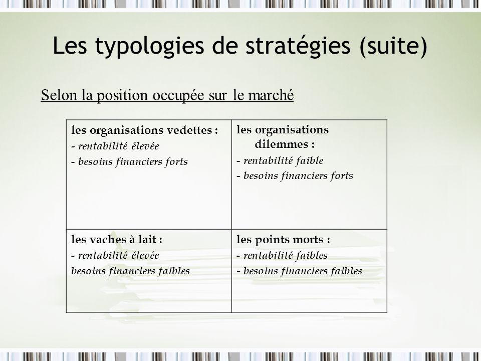Les typologies de stratégies (suite)