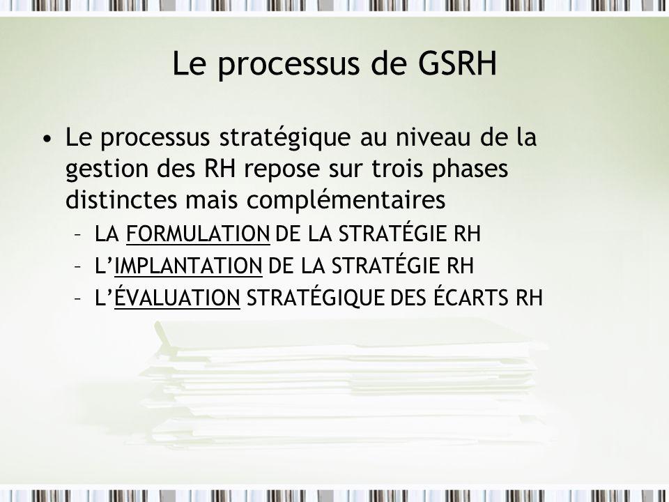 Le processus de GSRH Le processus stratégique au niveau de la gestion des RH repose sur trois phases distinctes mais complémentaires.
