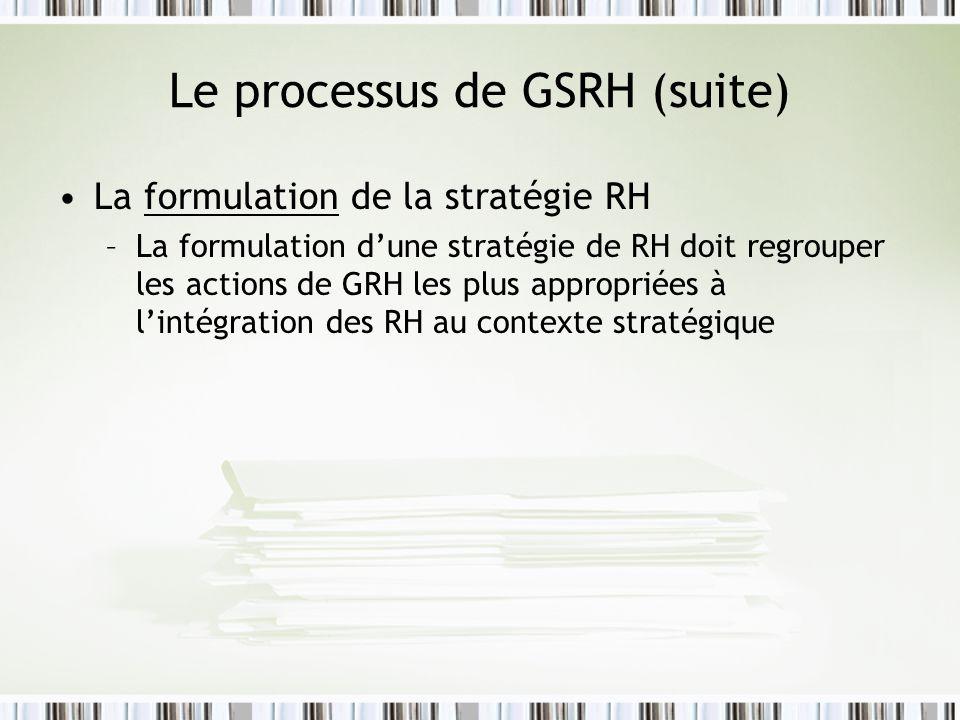 Le processus de GSRH (suite)