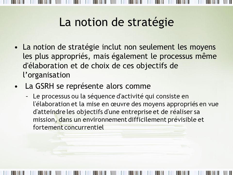 La notion de stratégie
