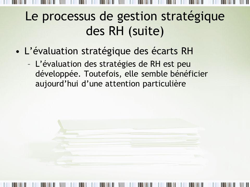 Le processus de gestion stratégique des RH (suite)