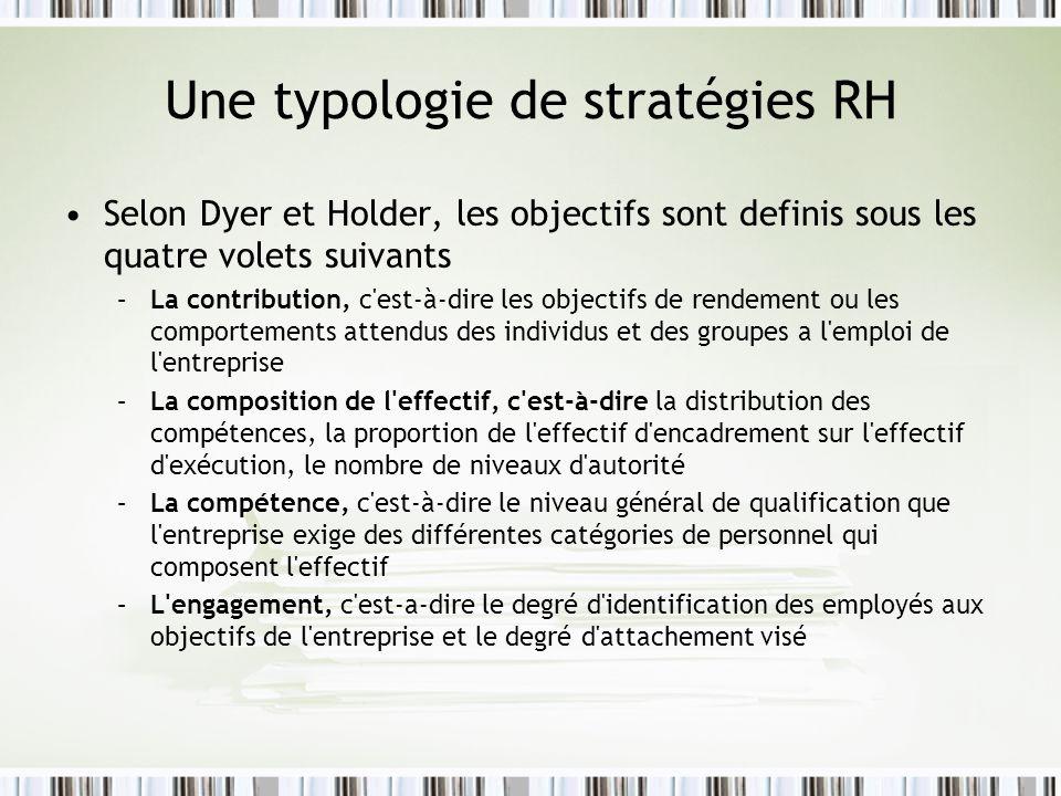 Une typologie de stratégies RH