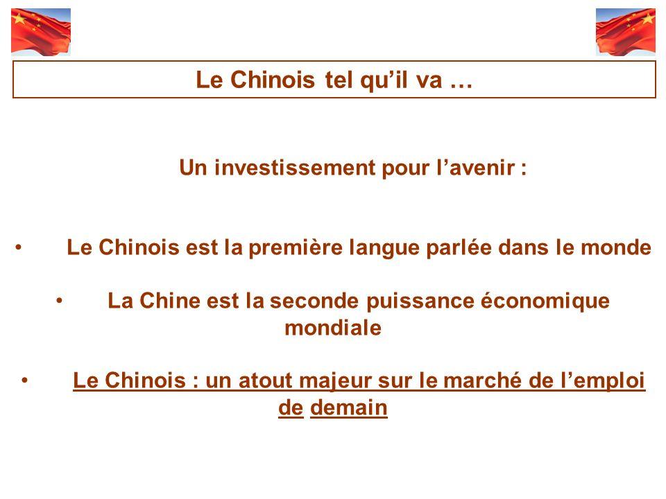 Le Chinois tel qu'il va …