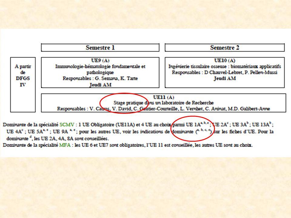 A Parcours a: COM, b : GENET, c : TNS, e IM-CAN