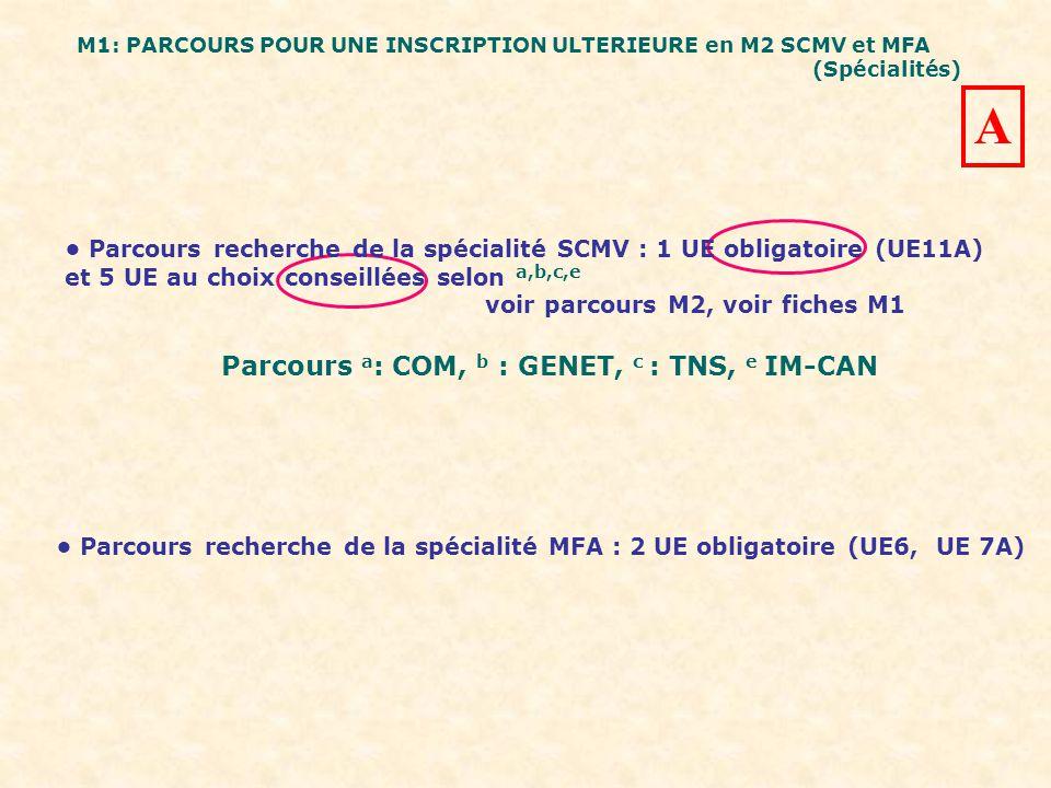 Modalités 2013-2014 A. • choix des UE par semestre (livret/site fac Med) fiche scolarité téléchargeable à partir de mi-juillet (site faculté)