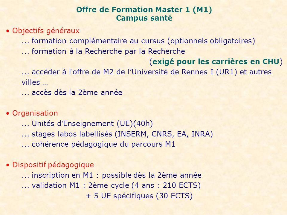 5 UE de M1 PARCOURS MASTER à la Faculté de Médecine de RENNES
