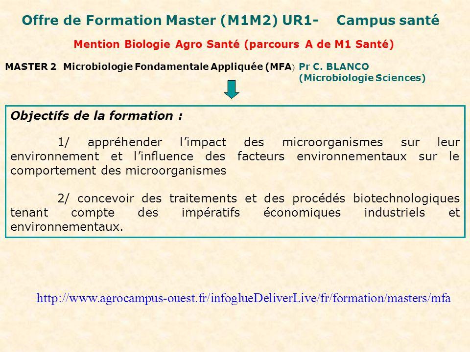 « Livret » de master 1 Campus santé