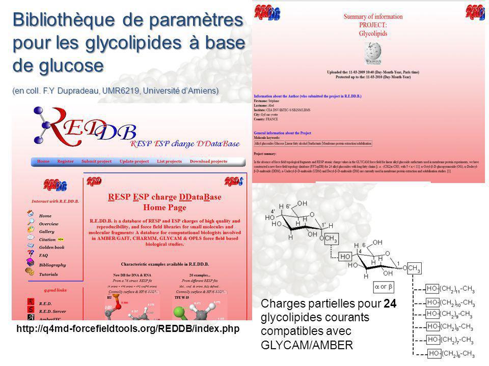 Bibliothèque de paramètres pour les glycolipides à base de glucose