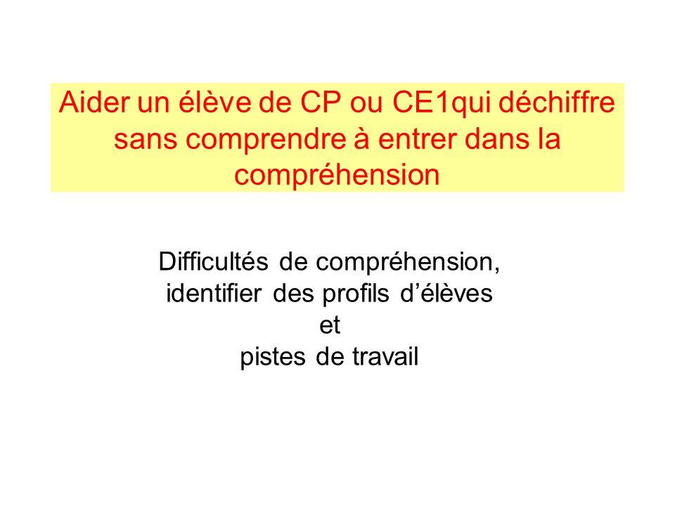 Aider un élève de CP ou CE1qui déchiffre sans comprendre à entrer dans la compréhension