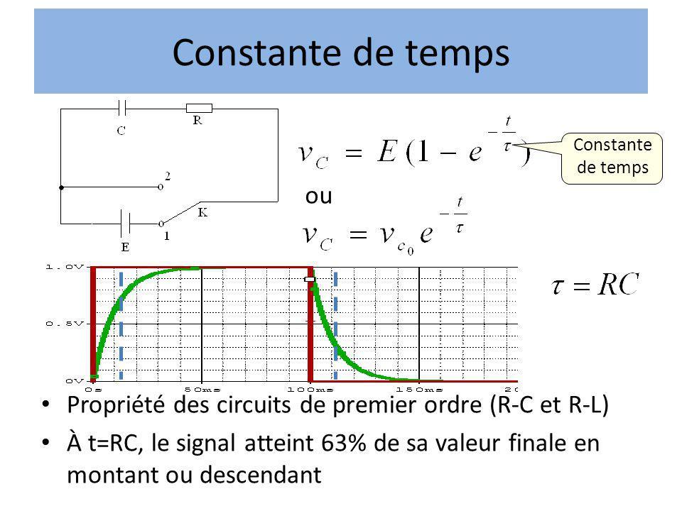 Constante de temps Constante de temps. ou. Propriété des circuits de premier ordre (R-C et R-L)