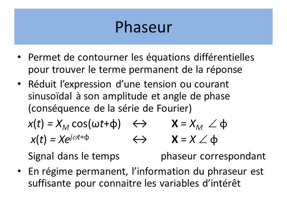 Phaseur Signal dans le temps phaseur correspondant