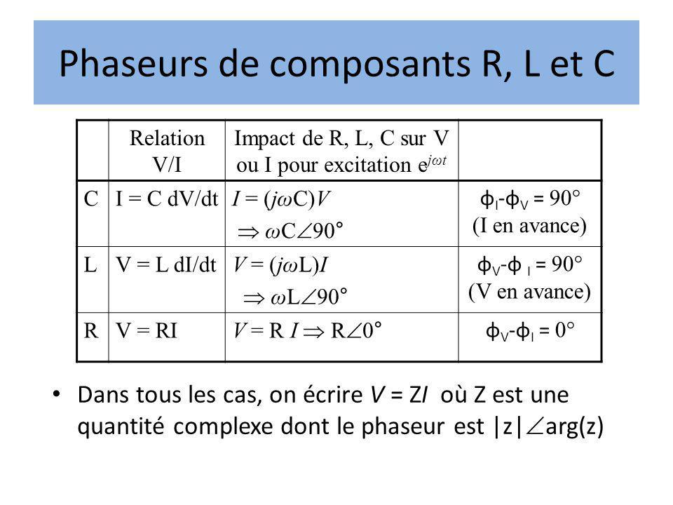 Phaseurs de composants R, L et C