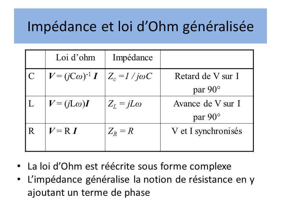 Impédance et loi d'Ohm généralisée