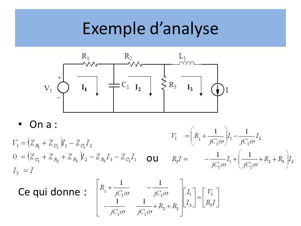 Exemple d'analyse R1 R2 L1 V1 I C1 R3 On a : ou Ce qui donne :