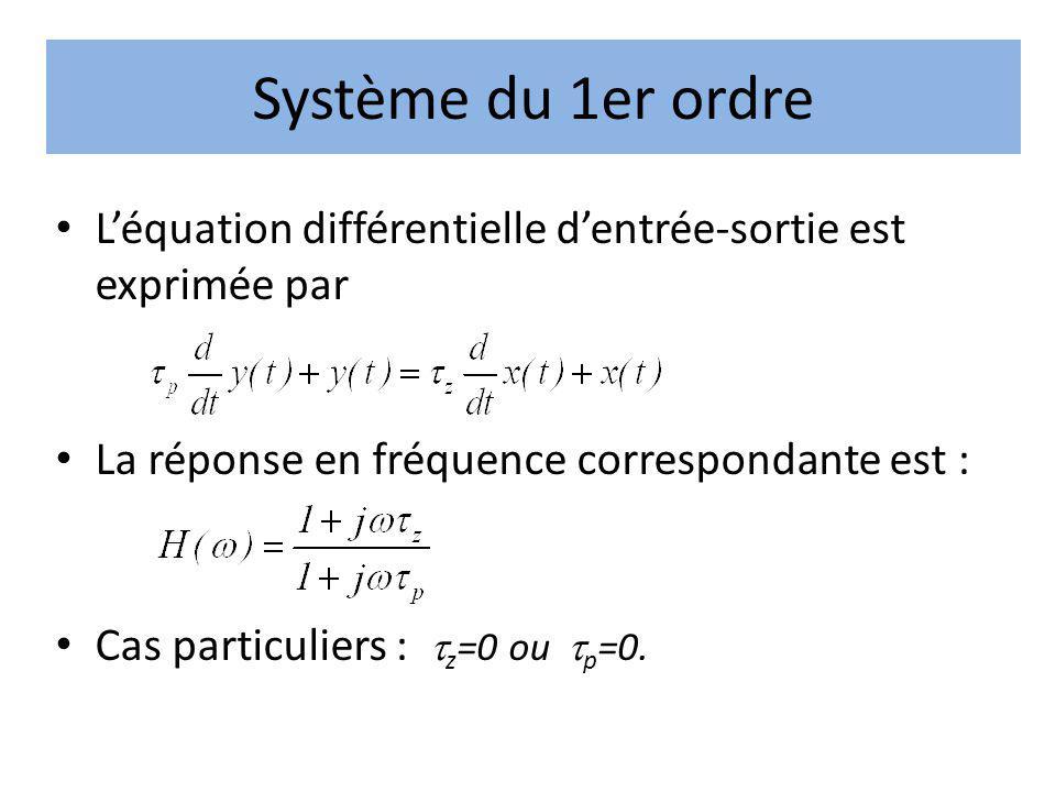 Système du 1er ordre L'équation différentielle d'entrée-sortie est exprimée par. La réponse en fréquence correspondante est :